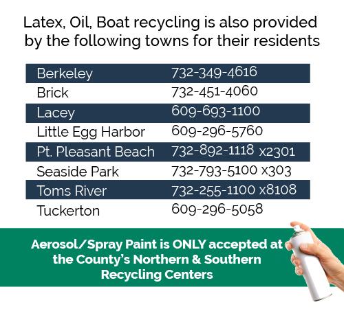 Municipalities with paint recycling program