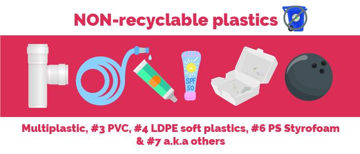 NON-Recyclable Plastics